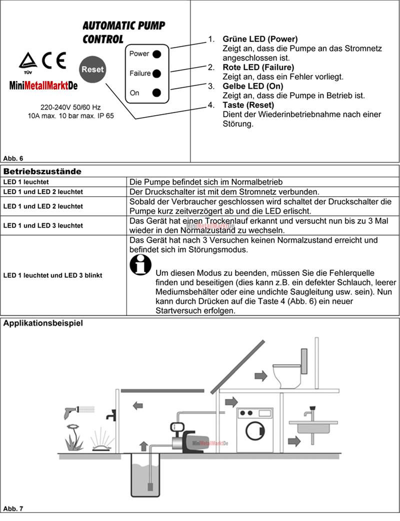 Tolle Druckluftkompressor Condor Druckschalter Schaltplan ...