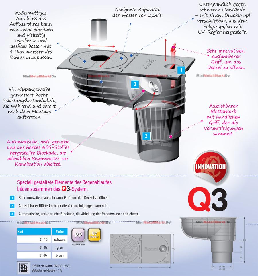 profi regenrohrablauf 50 125 regensinkkasten dachrinnenablauf alle ht kg rohr ebay. Black Bedroom Furniture Sets. Home Design Ideas